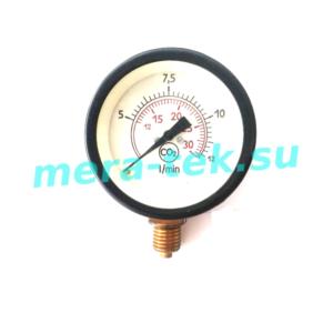 mera-tek.su Расходомер Указатели расхода МТП-280Р-М1